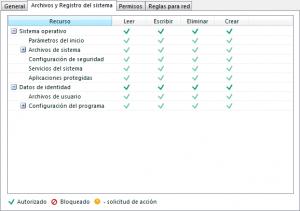 Configuración KIS 2013 - Firewall - configuración - permisos archivos