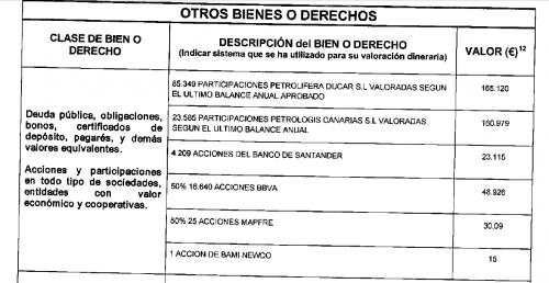Recorte bienes acciones Ducar Arias Cañete