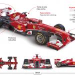 El nuevo Ferrari de Alonso, 2013