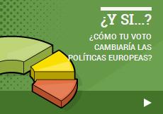 Tu voto cambiaría las políticas europeas