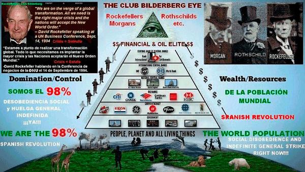 Bilderberg-piramide-social